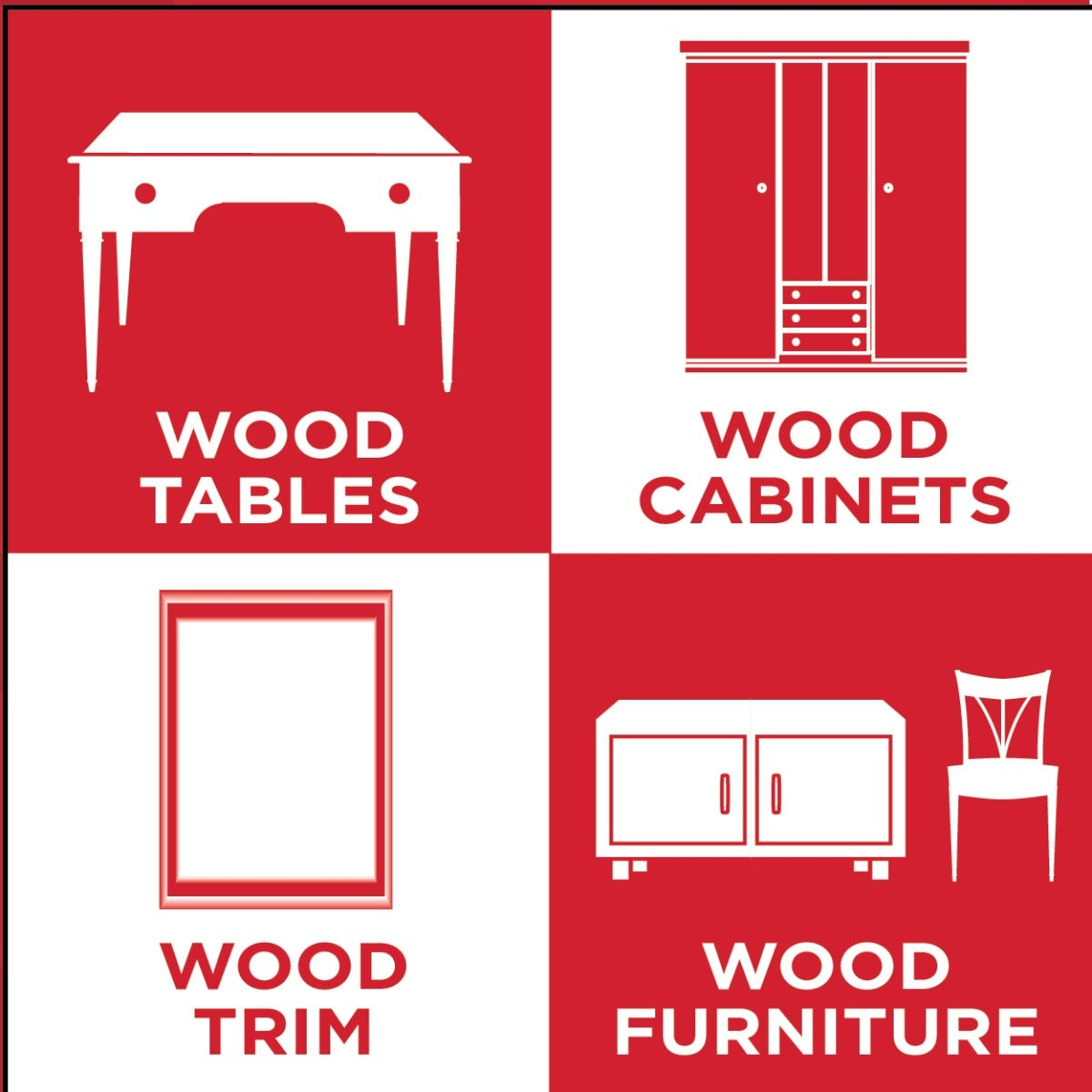 Uses for Magic Cabinet & Wood Cleaner