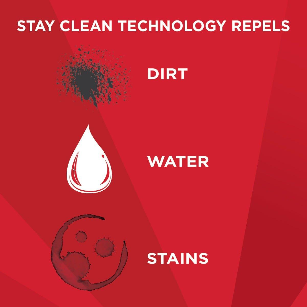 Magic Laminate Countertop Cleaner dirt